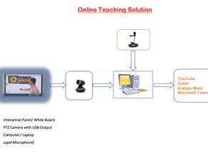 Online Teaching Solution