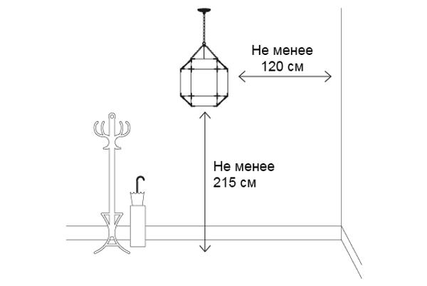 Установка люстры в коридоре