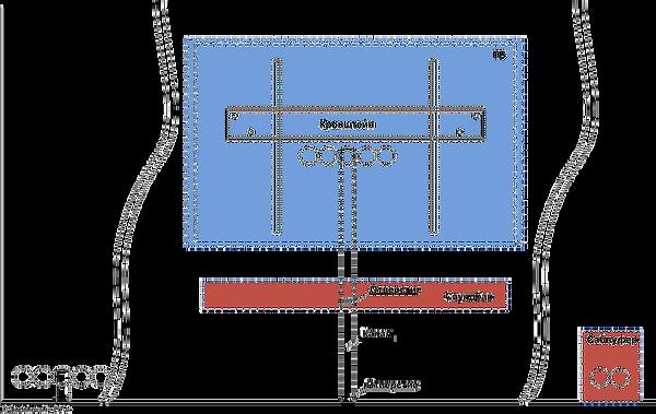 Схема кабельных каналов для скрытого подключения ТВ