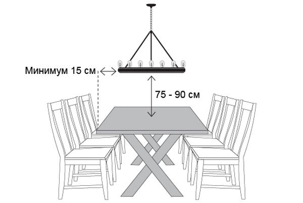 Светильник над обеденным столом