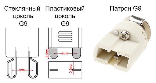 Цоколь и патрон G9