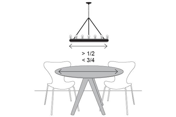 Светильник над круглым столом