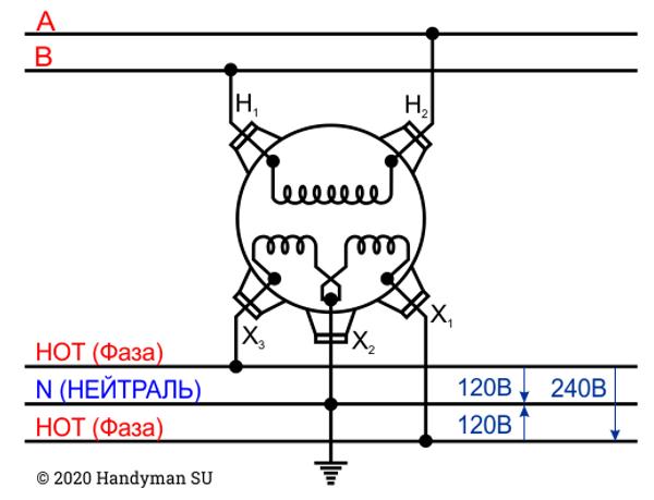Распределительный однофазный трансформатор