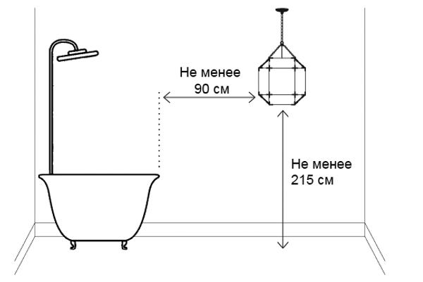 Установка люстры в ванной