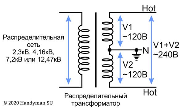 Принципиальная схема распределительного трансформатора