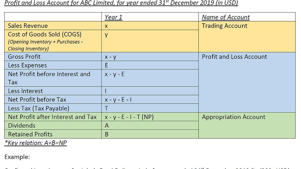 Quantitative BM notes: Study Guide for Units 1 to 5