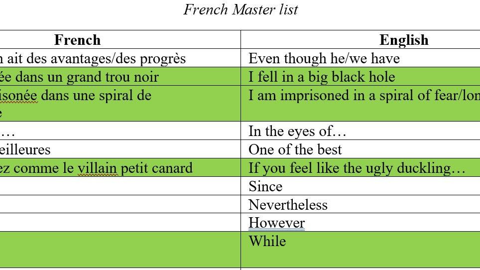 French SL: Masterlist
