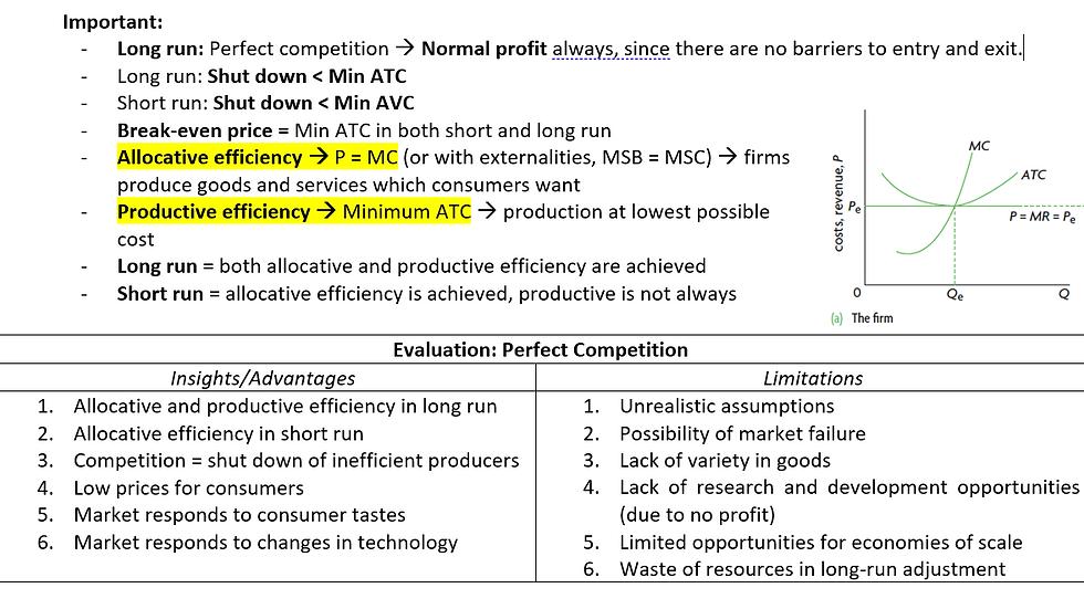Microeconomics: Revision Notes