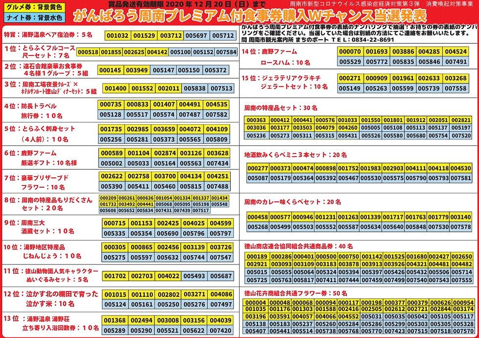 がんばろう周南プレミアム付食事券抽選番号.JPG