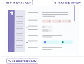 Value management consists of 3 perspectives including tracking data impacts, building knowledge glossary and linking assets to related projects and business units