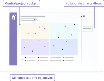 Track data and analyticss project delivery with a central project cockpit to manage risks and objectives and collaborate on workflows