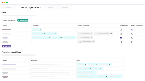 User segmentation and information isolation at the use case level ensure each member has corresponding authorizations