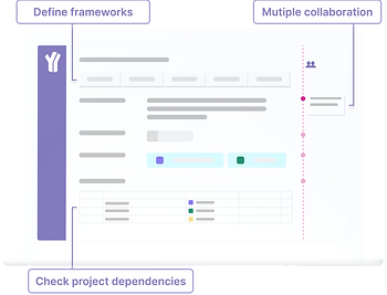 Pilot data and analytics portfolios with dedicated frameworks, collaborations and close management for project dependencies