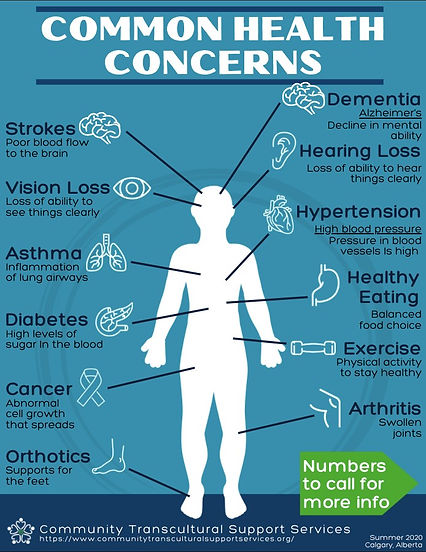 Workshops Health Info 2.jpg