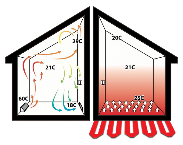 heating-comparison-with-tape.png