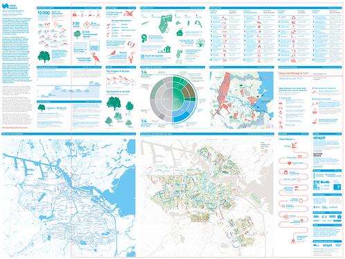 Urban Nature Amsterdam - POSTER atlas Amsterdam