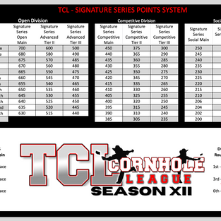 Signature Series Points 21-22.png