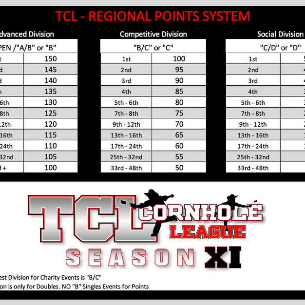 TCL - REGIONAL POINTS.png