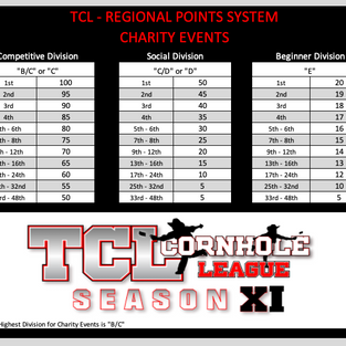 TCL - REGIONAL CHARITY POINTS.png