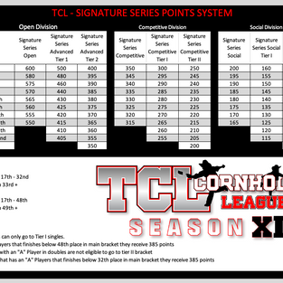Season XI - Signature Series Points.png