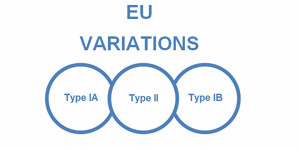 SAHPRA ADOPTED GUIDELINE - Variations to marketing authorisations in the EU & SAHPRA guidelines