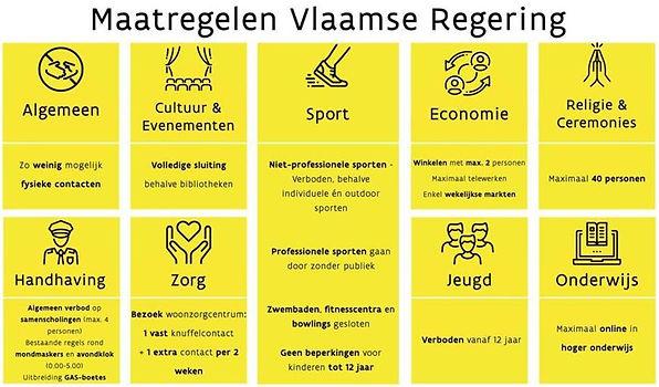 Maatregelen Vlaamse Regering.JPG