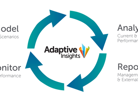 Adaptive Insight anuncia nuevo Business Planning Cloud y amplía sus funcionalidades