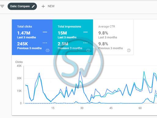 كيف تحسن موقعك للظهور فى توصيات Google Discover والحصول على ألاف الزيارات شهرياً