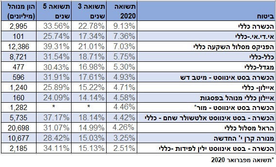 %D7%A4%D7%95%D7%9C%D7%99%D7%A1%D7%95%D7%