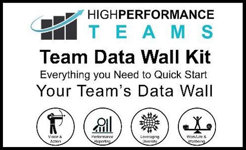 Team Data Wall Kit
