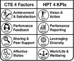 CTE4 Factors.jpg