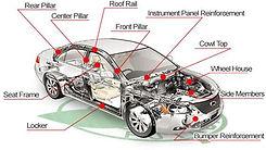 vehicle spare parts.jpg