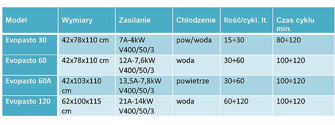 Tabela-Evopasto.jpg