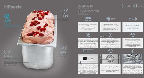 Kuwet na lody