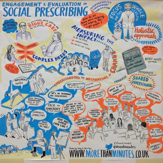 Sustainability in Social Prescribing