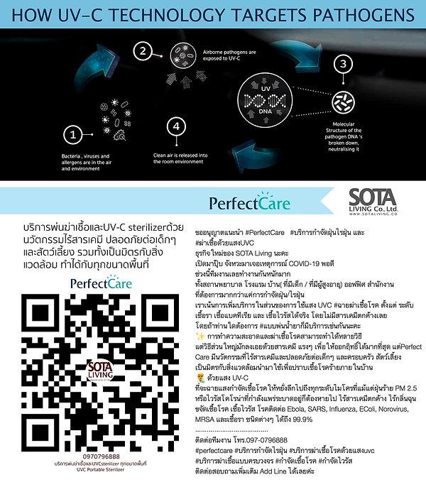 SOTA-UVC-PerfectCare_Banner .jpg