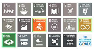 SDGs-9-12-13.jpg