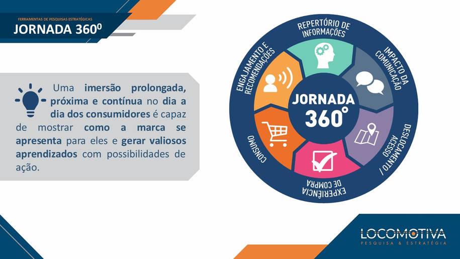 jornada-360 (4).JPG
