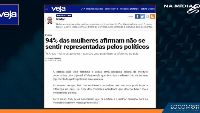 VEJA: 94% das mulheres afirmam não se sentir representadas pelos políticos