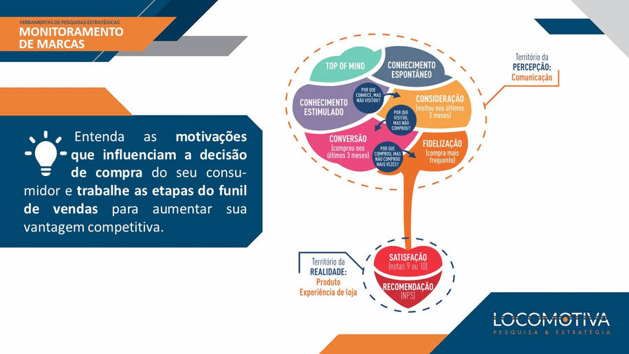 monitoramento-marcas (4).JPG