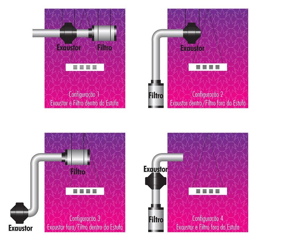 Canal CS Grow - Sistemas de ventilação/exaustão - Configurações