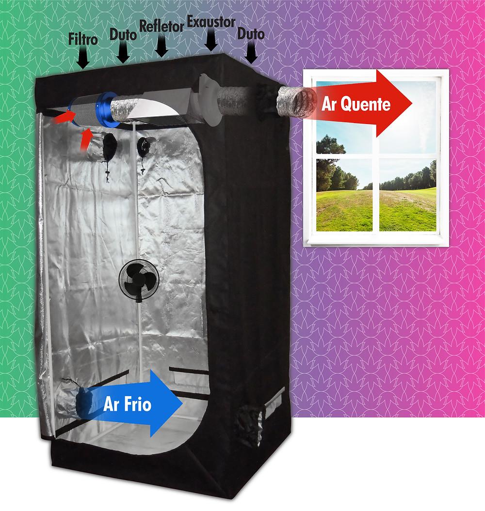 Canal CS Grow - Sistemas de ventilação/exaustão - Filtro + Refletor