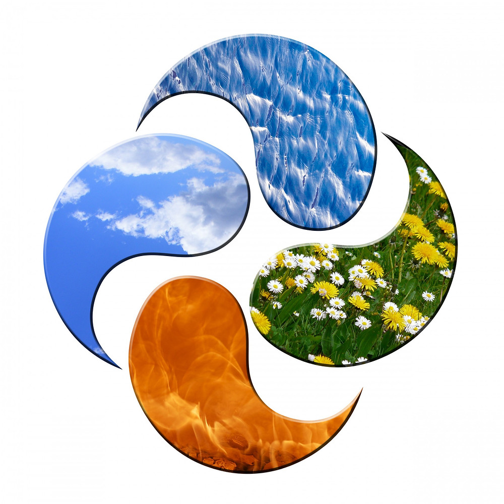 Elements, astrology blog William Lamont astrologer Australia