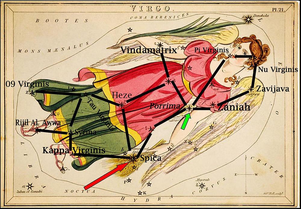Virgo constelation, Fixed star Vindemiatrix astrology blog
