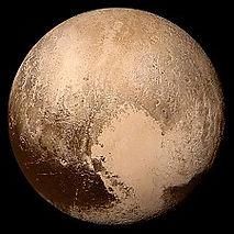 Sun Pluto aspects