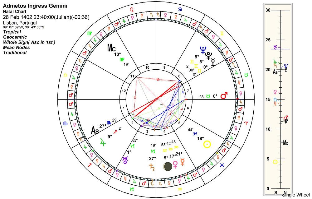 Astrology blog, Admetos Ingress chart Gemini 1402