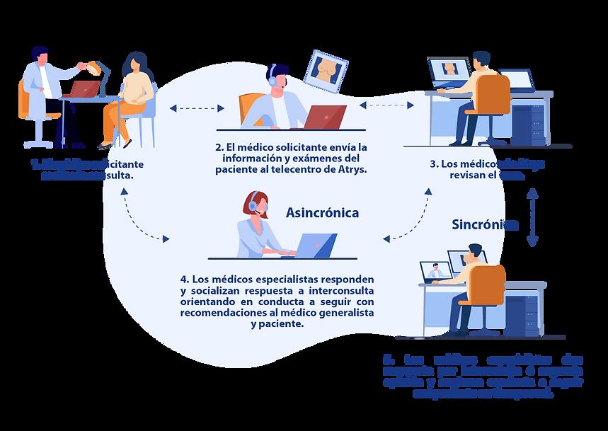 ITMSPublicaciones4-32.png
