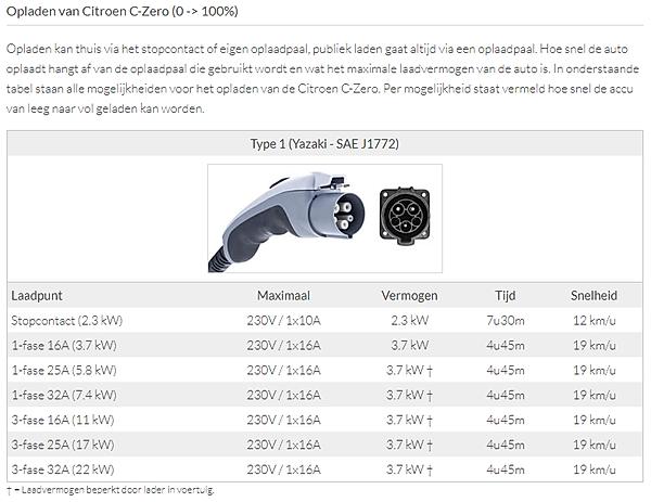 Citroen_C-Zero.png