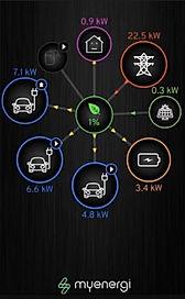 hub-voor-zappi-connectiviteit App.jpg