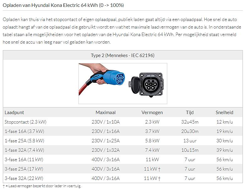 Hyundai Kona Electric 64 kWh.png